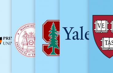 Xếp hạng các viện đại học hàng đầu nước Mỹ năm 2020