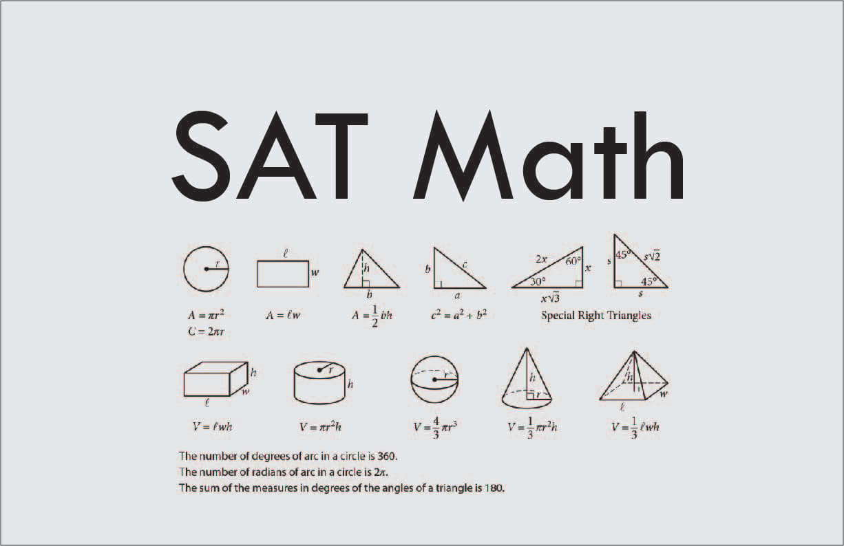 Cấu trúc và chủ đề bài thi Toán SAT