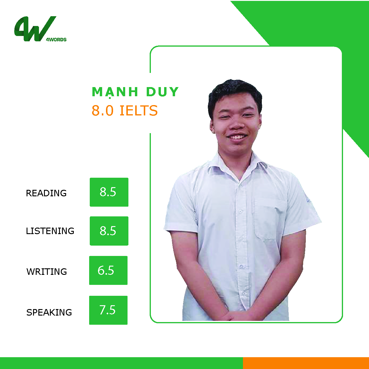 Mạnh Duy