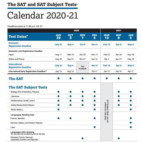 lịch thi SAT 2020-2021